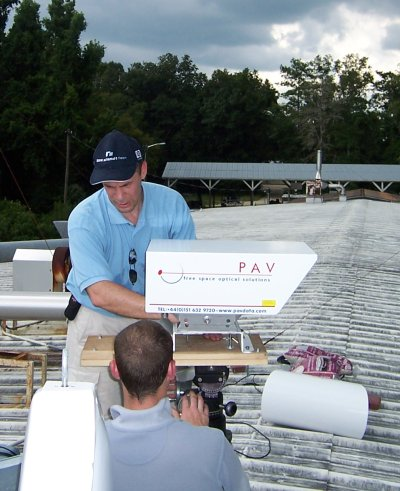 Атмосферная Оптическая Система PAV Data