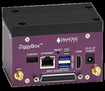 Компактная компьютерная система ZiggyBox