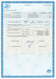Выдержка из протокола ФБУ РОСТЕСТ МОСКВА