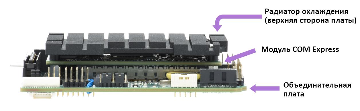 Athena IV. Одноплатный компьютер на базе COM-модуля в форм-факторе PC/104 с подсистемой УСО